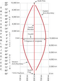 More Details About Utm Grid Zones