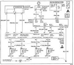 cavalier radio wiring diagram images rod wiring accessories 98 cavalier wiring diagram wiring image diagrams