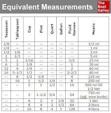 Equivalent Measurements Cooking Measurements Cooking Tips