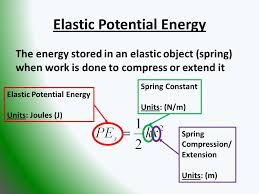 potential and kinetic energy aim how can we determine the print elastic potential energy definition formula examples worksheet