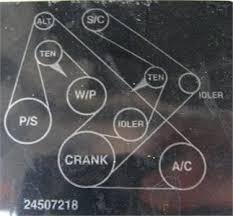 pontiac diagram questions answers pictures fixya my 2003 sunfire has no serpantine belt diagram hello bert that diagram is usually on a sticker under the hood though sometimes on the front engine brace