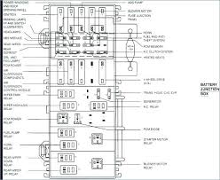 2008 ford explorer fuse panel diagram limited box sport trac full size of 2008 ford explorer limited fuse box diagram layout xlt ac schematics wiring diagrams