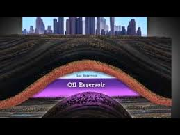 Oil and Gas Formation - YouTube