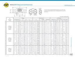 Wellhead Api Flange And Joint Dimensions Stream Flo