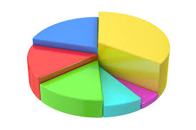 Pie Chart 3d Rendering Shift Your Family Business Family