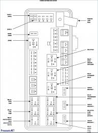 2006 dodge charger fuse box diagram wiring diagrams best 2006 dodge charger fuse panel diagram schematics wiring diagram 2006 dodge charger rt fuse box diagram 2006 dodge charger fuse box diagram