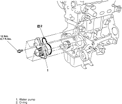 1989 oldsmobile toronado 3 8l mfi ohv 6cyl repair guides 9 exploded view of the water pump mounting 1995 98 2 0l non turbo engine