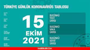 Son Dakika: Bugünkü olay sayısı açıklandı mı? 15 Ekim 2021 koronavirüs  tablosu yayınlandı mı? Türkiye'de bugün kaç kişi öldü? Bugünkü Covid tablosu!  → EGEDEN HABER Son dakika İzmir Haberleri - İzmir'de son haberler