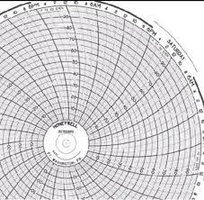 Honeywell Circular Chart Paper Bn 30755820 Honeywell Circular Chart Paper