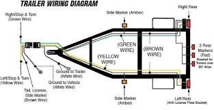 hydraulic dump trailer wiring diagram wiring diagram pj dump trailer wiring diagram