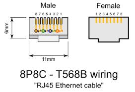 rj45 clipart rj45 connectors