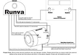 winch wiring diagram plus winch wiring diagram winch wiring diagram Badland Winches Installation winch wiring diagram plus winch wiring diagram winch wiring diagram solenoids