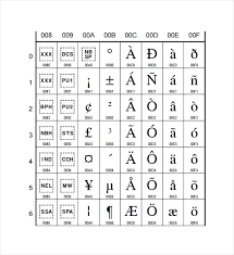 Spanish Alphabet Pronunciation Chart Printable Spanish Alphabet Sounds Livedesignpro Co