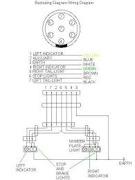 wiring diagram trailer lights 7 pin south africa wiring diagram wiring diagram trailer lights 7 pin south africa jodebal