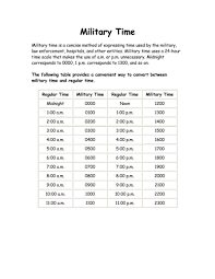 Free Printable Military 24 Hour Time Charts Excel Word