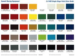 color chart summit racing 1 stage low voc paint chip charts sum lvsccc