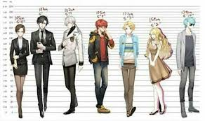 Height Chart With People Their Height