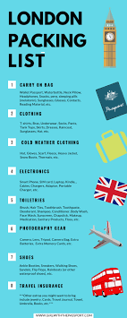 The Perfect London Packing List Girl With The Passport