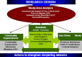 Explanatory Case Study  ECS  method  A Brief Summary SlidePlayer