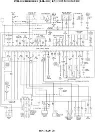 98 jeep cherokee wiring diagram 2001 jeep cherokee manual pdf at Jeep Cherokee Engine Diagram