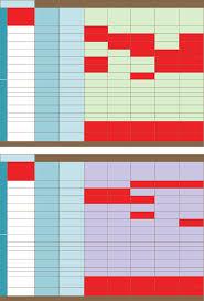 Cat Food Ingredient Comparison Chart Prescription Cat Food Comparison Chart Free Download