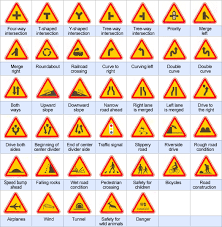 Traffic Signs Drivers License Examination Office