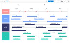 Development Roadmap Template 7 Customizable Product Roadmap Templates