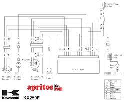 kawasaki klxs wiring diagram kawasaki wiring diagrams online wiring kawasaki klx