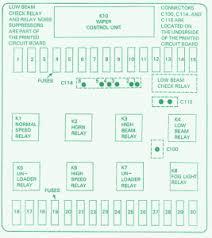 bmw 325es fuse box not lossing wiring diagram • e30 fuse box wiring diagram todays rh 2 8 1813weddingbarn com bmw 325e fuse box diagram