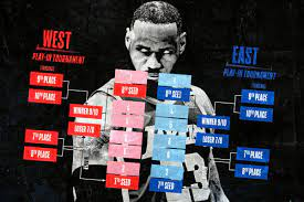 Why Has the NBA's Play-in Tournament ...
