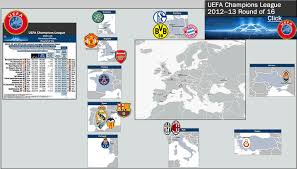uefa champions league 2016 13 knockout phase 16 teams location map with atten data update round of 16 draw listed