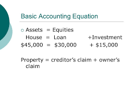 2 basic accounting equation assets equities house loan investment 45 000 30 000 15 000 property creditor s claim owner s claim