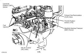 1997 chevy bu crankshaft sensor electrical problem 1997 chevy it s on the top front of the engine here is a picture of it