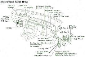 1995 toyota corolla fuse box diagram interior radio location wiring full size of 1995 toyota corolla interior fuse box diagram residential electrical wiring diagrams elegant