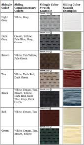 atlas shingle colors. Exellent Atlas Coordinating The Color Of These Elements Will Help Pull Homeu0027s Exterior  Together Below Is A Chart Different Shingle Colors Offered By Atlas  To Shingle Colors K