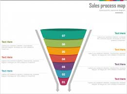 Powerpoint Funnel Chart Template Learn To Create Funnel Diagram The Slideteam Blog