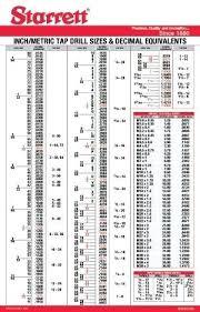Tap Pilot Hole Chart Drill Hole Chart Bikerbear Co