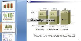 Презентация к диплому Источники формирования финансовых ресурсов ТОЛЬКО У НАС