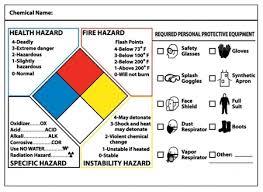 Hazardous Materials Labeling Chart Nfpa Protective Equipment Labels