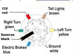 reese pod wiring diagram reese wiring diagrams online reese pod wiring diagram nilza