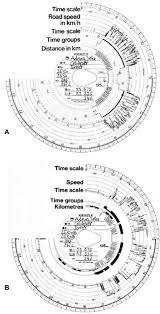 tachographs tachograph chart showing recordings a manual time group recordings and