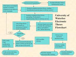 Dissertation abstracts online        report    web fc  com Dissertation abstracts online