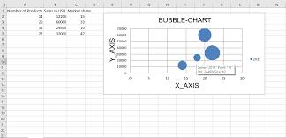 Python Plotting Charts In Excel Sheet Using Openpyxl