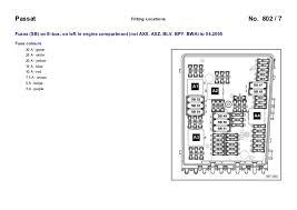 vw passat b6 3c 2005 fuses overview passat