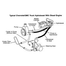 2002 chevy power steering pump diagram wiring diagram show chevy power steering cooler diagram wiring diagram long 2002 chevy power steering pump diagram