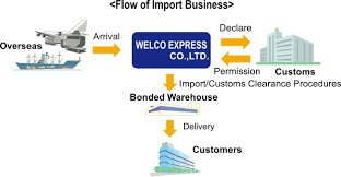Imports Business Flow Of Import Business Taisei Express Co Ltd