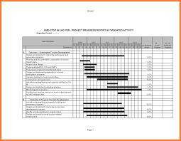 Construction Project Progress Report Format 2 Elsik Blue Cetane