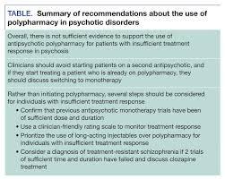 Long Acting Injectable Antipsychotics Chart Understanding The Risks And Benefits Of Antipsychotic