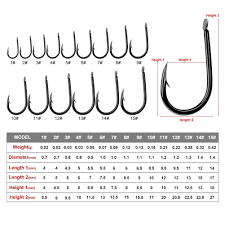 Fishing Hook Chart Actual Size Details About 200x Iseama Fishhook 1 15 Single Hooks Black Color Jig Big Hook Treble N9b9