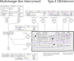 honda gl1100 aspencade clarion type ii multichanger audio pinouts 29 kb
